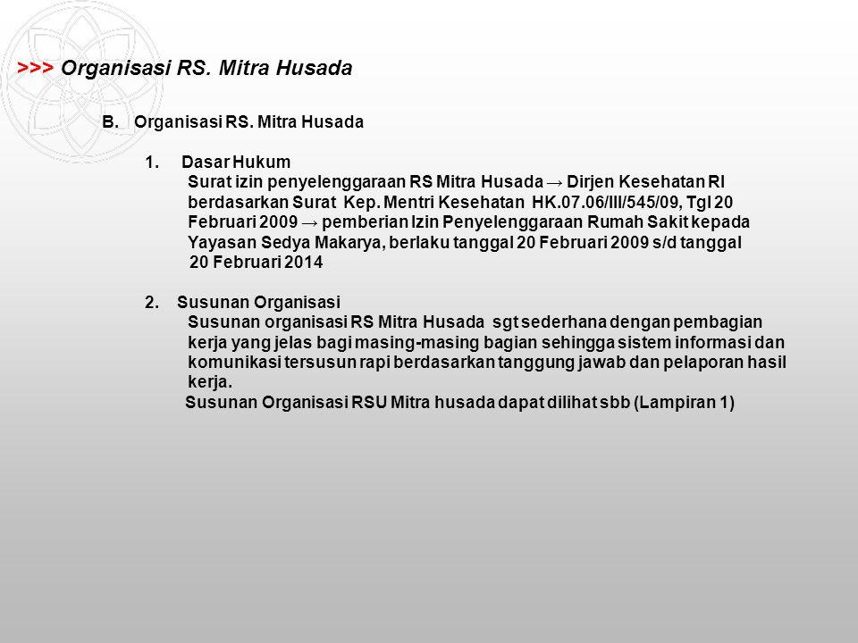 B.Organisasi RS.Mitra Husada 1.