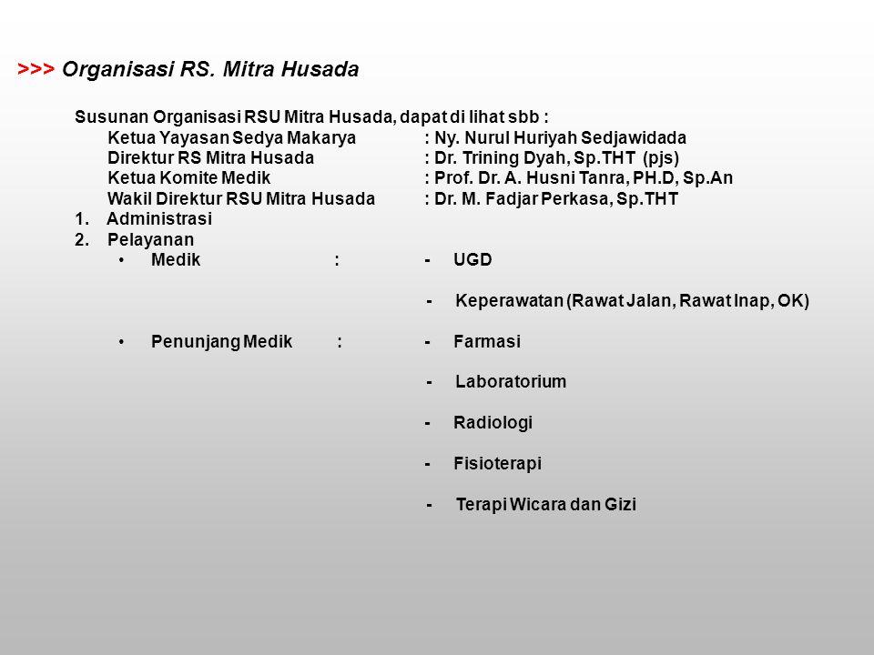 Susunan Organisasi RSU Mitra Husada, dapat di lihat sbb : Ketua Yayasan Sedya Makarya: Ny.