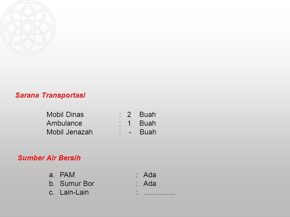Sarana Transportasi a.PAM : Ada b.Sumur Bor: Ada c.Lain-Lain:...............