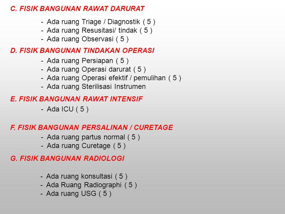 E.FISIK BANGUNAN RAWAT INTENSIF F. FISIK BANGUNAN PERSALINAN / CURETAGE D.