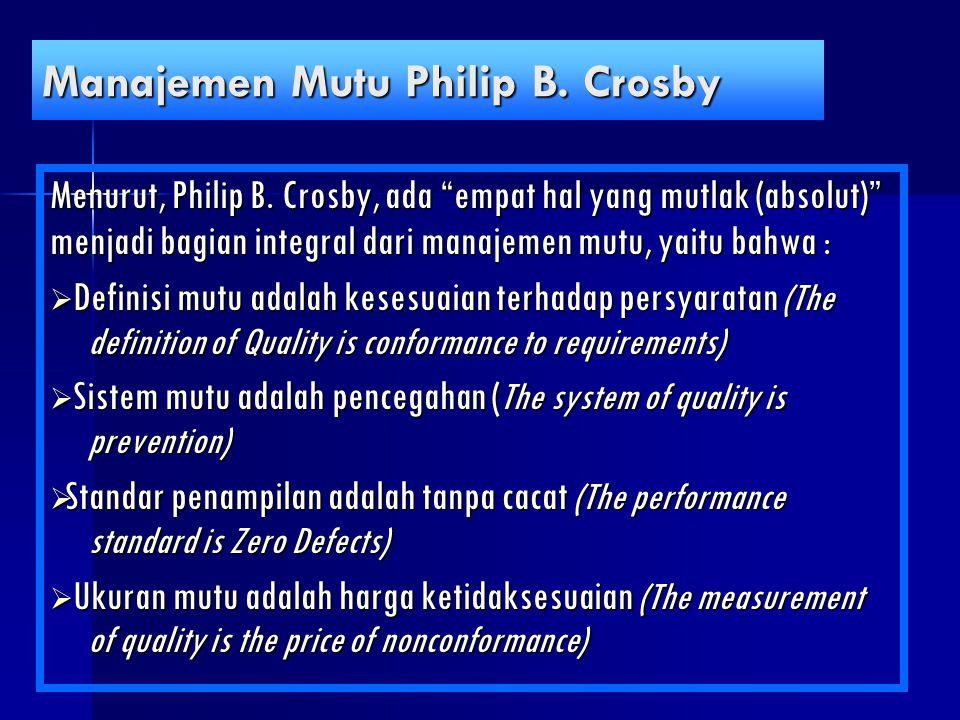 """Manajemen Mutu Philip B. Crosby Menurut, Philip B. Crosby, ada """"empat hal yang mutlak (absolut)"""" menjadi bagian integral dari manajemen mutu, yaitu ba"""
