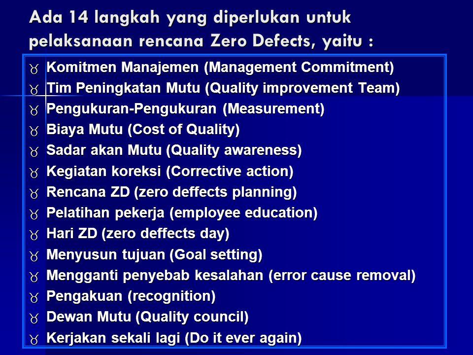 Ada 14 langkah yang diperlukan untuk pelaksanaan rencana Zero Defects, yaitu :  Komitmen Manajemen (Management Commitment)  Tim Peningkatan Mutu (Qu