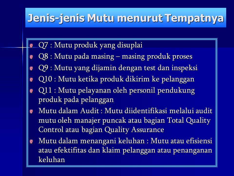 Jenis-jenis Mutu menurut Tempatnya Q7 : Mutu produk yang disuplai Q8 : Mutu pada masing – masing produk proses Q9 : Mutu yang dijamin dengan test dan