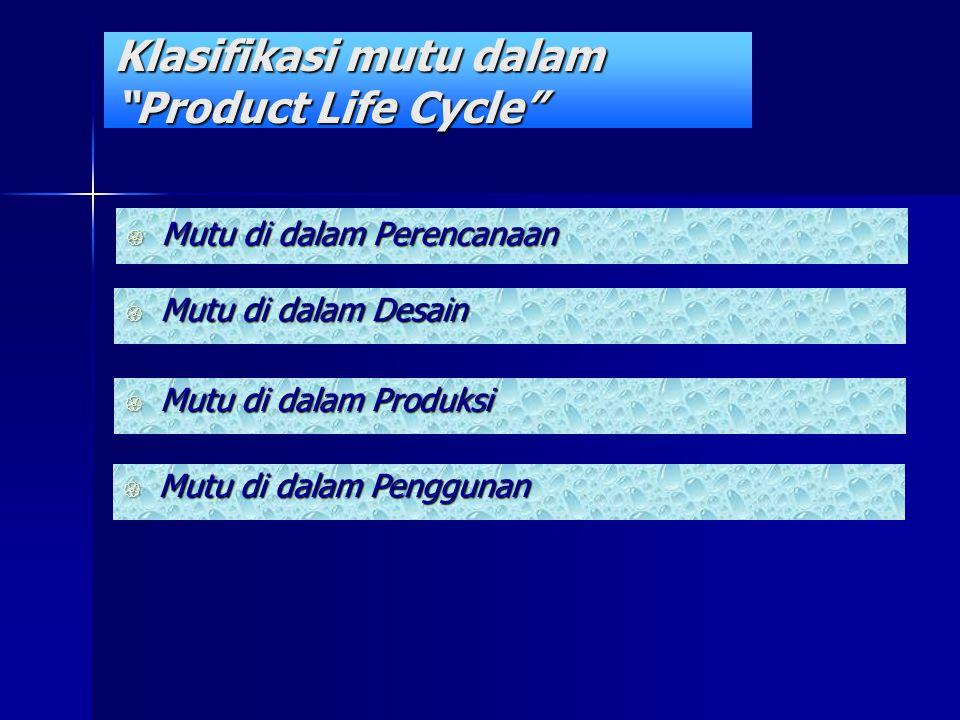 "Klasifikasi mutu dalam ""Product Life Cycle""  Mutu di dalam Perencanaan  Mutu di dalam Desain  Mutu di dalam Produksi  Mutu di dalam Penggunan"