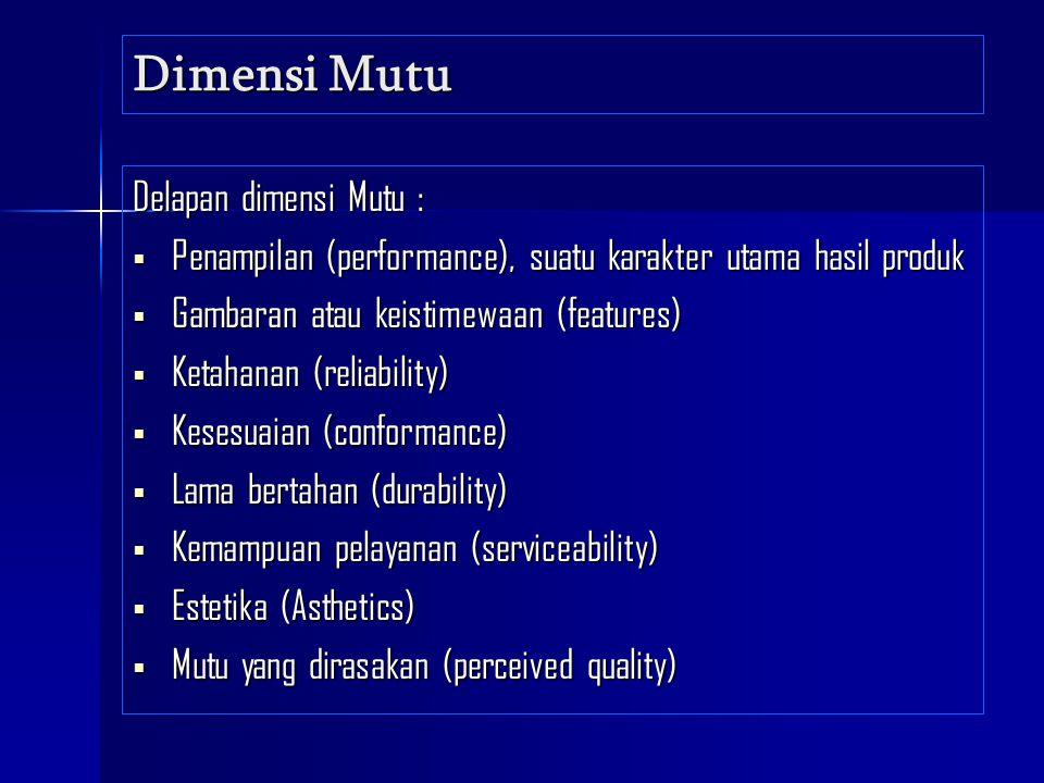 Dimensi Mutu Delapan dimensi Mutu :  Penampilan (performance), suatu karakter utama hasil produk  Gambaran atau keistimewaan (features)  Ketahanan