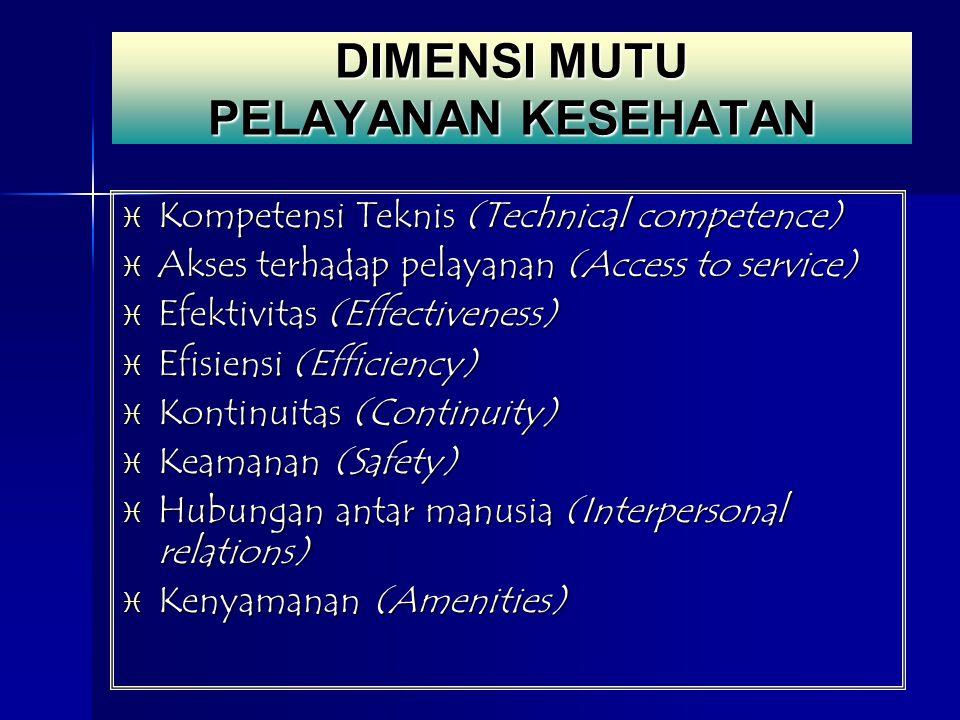 DIMENSI MUTU PELAYANAN KESEHATAN  Kompetensi Teknis (Technical competence)  Akses terhadap pelayanan (Access to service)  Efektivitas (Effectivenes