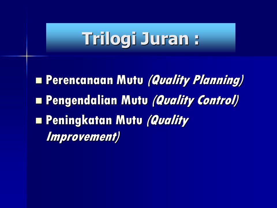 Trilogi Juran : Perencanaan Mutu (Quality Planning) Perencanaan Mutu (Quality Planning) Pengendalian Mutu (Quality Control) Pengendalian Mutu (Quality