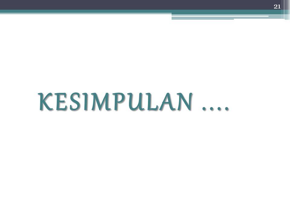 KESIMPULAN.... 21