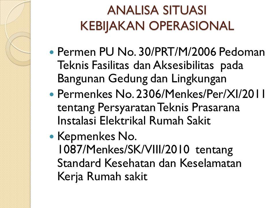 ANALISA SITUASI KEBIJAKAN OPERASIONAL Permen PU No. 30/PRT/M/2006 Pedoman Teknis Fasilitas dan Aksesibilitas pada Bangunan Gedung dan Lingkungan Perme
