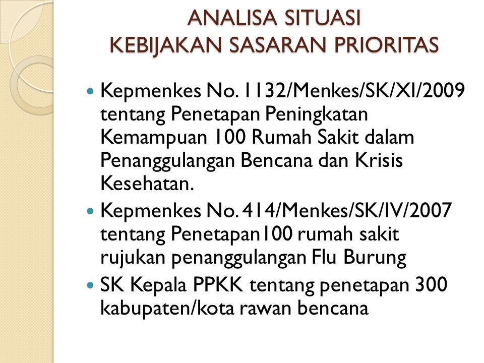 ANALISA SITUASI KEBIJAKAN SASARAN PRIORITAS Kepmenkes No. 1132/Menkes/SK/XI/2009 tentang Penetapan Peningkatan Kemampuan 100 Rumah Sakit dalam Penangg