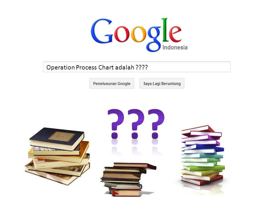 Operation Process Chart adalah ????