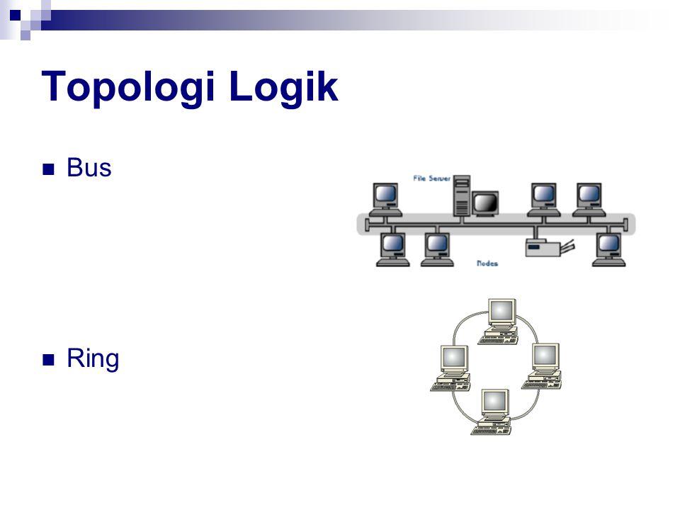 Topologi Logik Bus Ring
