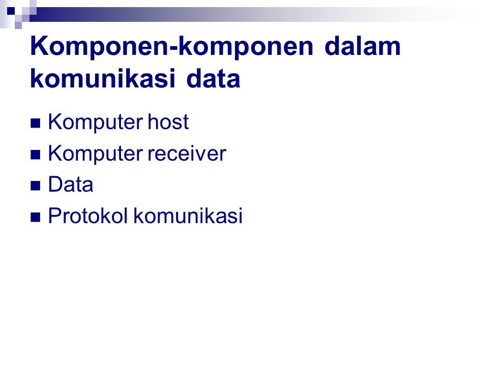 Komponen-komponen dalam komunikasi data Komputer host Komputer receiver Data Protokol komunikasi