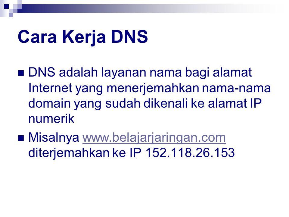 Cara Kerja DNS DNS adalah layanan nama bagi alamat Internet yang menerjemahkan nama-nama domain yang sudah dikenali ke alamat IP numerik Misalnya www.belajarjaringan.com diterjemahkan ke IP 152.118.26.153www.belajarjaringan.com