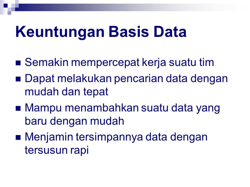 Keuntungan Basis Data Semakin mempercepat kerja suatu tim Dapat melakukan pencarian data dengan mudah dan tepat Mampu menambahkan suatu data yang baru dengan mudah Menjamin tersimpannya data dengan tersusun rapi