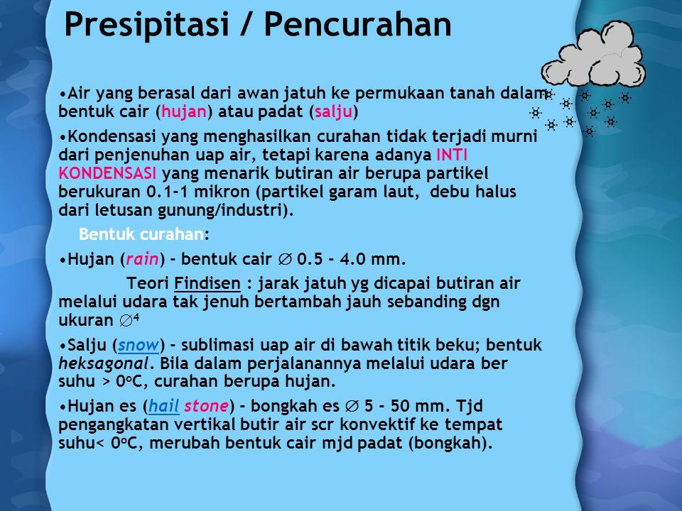 Presipitasi / Pencurahan Air yang berasal dari awan jatuh ke permukaan tanah dalam bentuk cair (hujan) atau padat (salju) Kondensasi yang menghasilkan