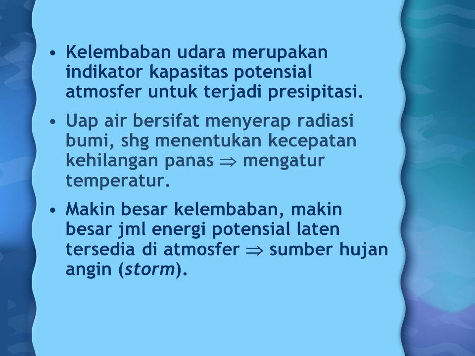 Kelembaban udara merupakan indikator kapasitas potensial atmosfer untuk terjadi presipitasi. Uap air bersifat menyerap radiasi bumi, shg menentukan ke