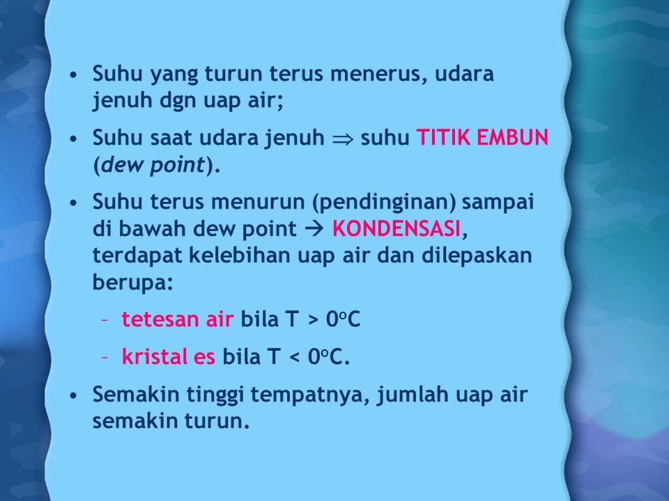 Suhu yang turun terus menerus, udara jenuh dgn uap air; Suhu saat udara jenuh  suhu TITIK EMBUN (dew point). Suhu terus menurun (pendinginan) sampai