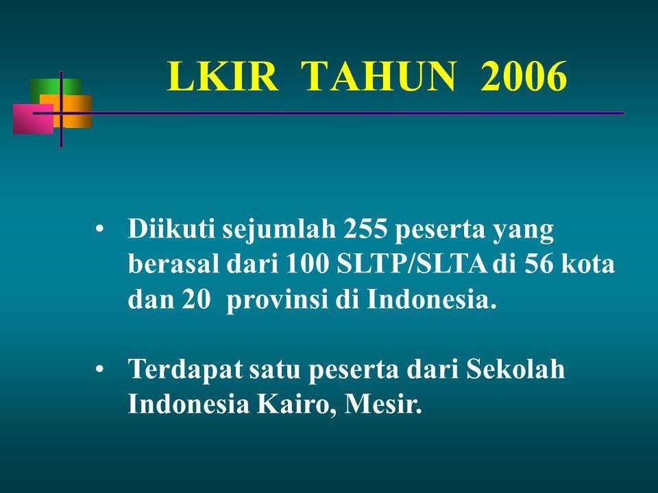 LKIR TAHUN 2006 Diikuti sejumlah 255 peserta yang berasal dari 100 SLTP/SLTA di 56 kota dan 20 provinsi di Indonesia. Terdapat satu peserta dari Sekol