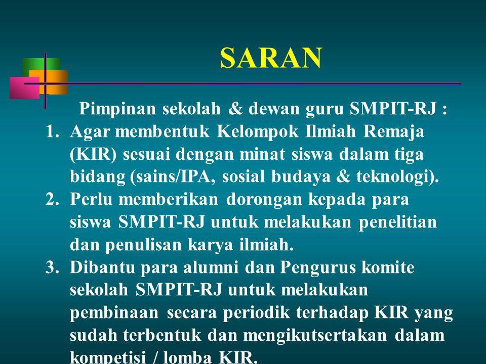 SARAN Pimpinan sekolah & dewan guru SMPIT-RJ : 1.Agar membentuk Kelompok Ilmiah Remaja (KIR) sesuai dengan minat siswa dalam tiga bidang (sains/IPA, s