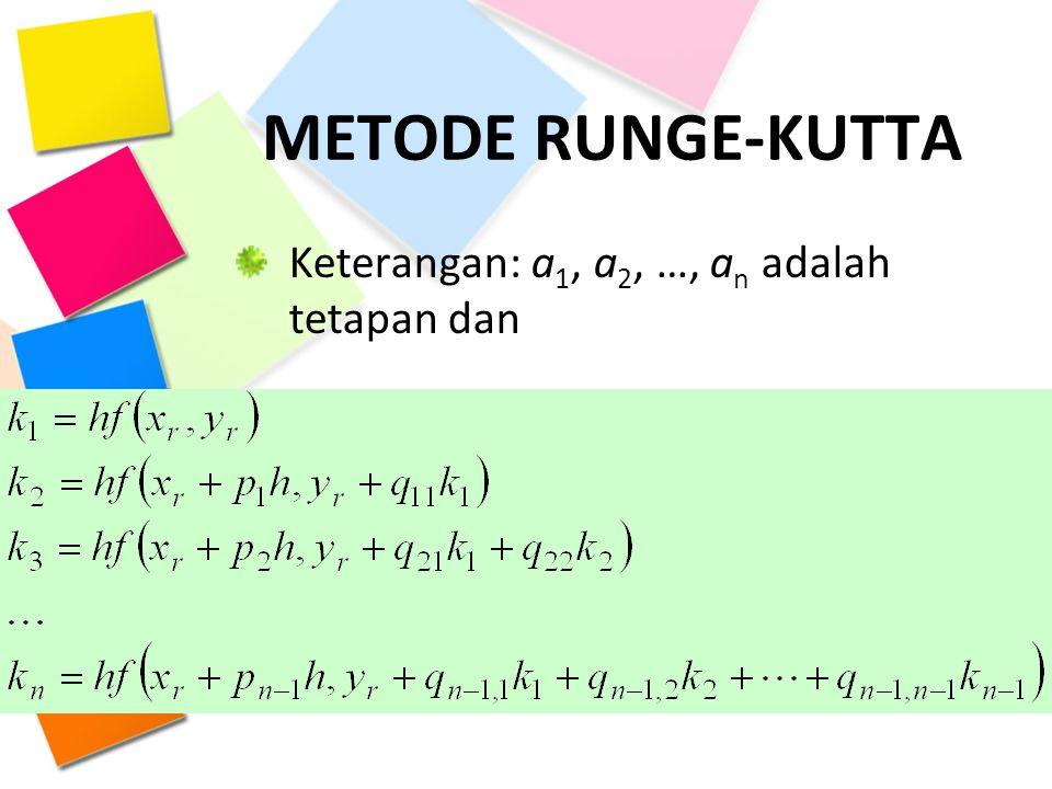 METODE RUNGE-KUTTA Keterangan: a 1, a 2, …, a n adalah tetapan dan