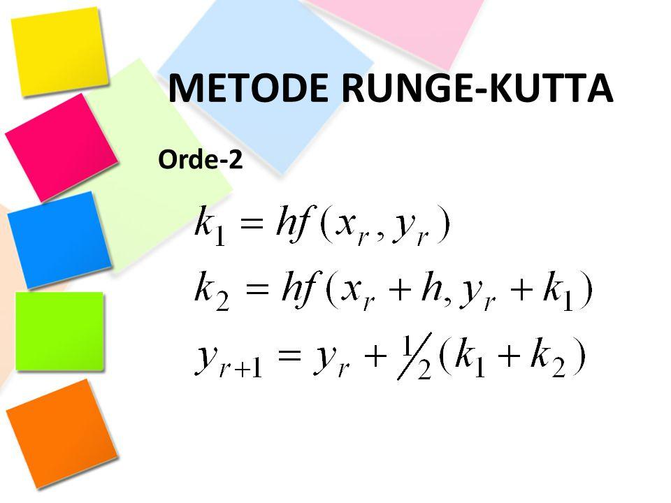 METODE RUNGE-KUTTA Orde-2