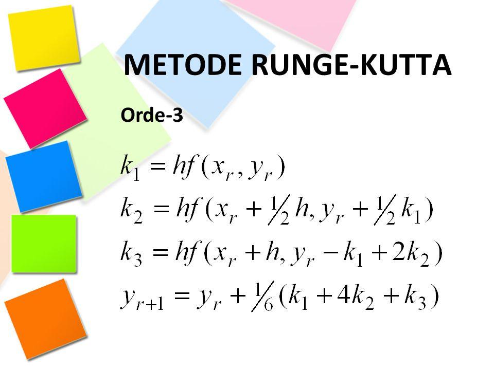 METODE RUNGE-KUTTA Orde-3