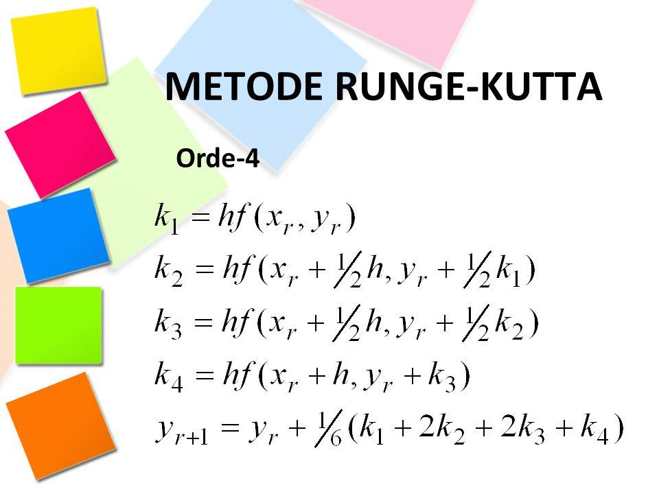 METODE RUNGE-KUTTA Orde-4