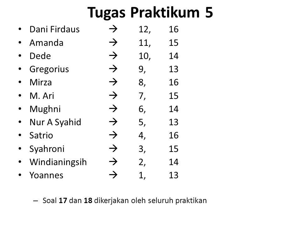 Tugas Praktikum 5 Dani Firdaus  12,16 Amanda  11,15 Dede  10,14 Gregorius  9,13 Mirza  8,16 M. Ari  7,15 Mughni  6,14 Nur A Syahid  5,13 Satri