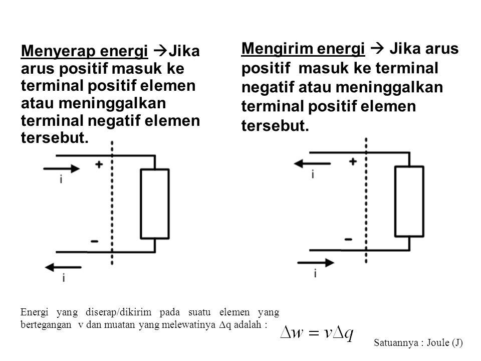Energi Kerja yang dilakukan oleh gaya sebesar satu Newton untuk memindahkan benda sejauh satu meter. Berlaku hukum Kekekalan Energi  tidak dapat diha