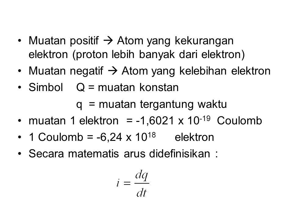 ARUS LISTRIK Simbol i (dari kata Perancis : intensite), i (kecil) untuk fungsi waktu dan I (besar) untuk nilai sesaat. Satuan Ampere (A) Arus merupak