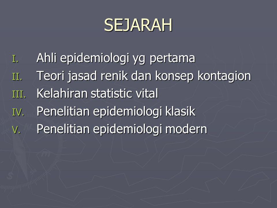 SEJARAH I.Ahli epidemiologi yg pertama II. Teori jasad renik dan konsep kontagion III.