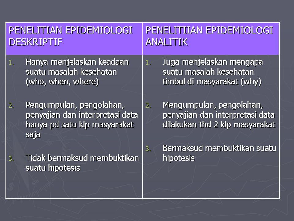 PENELITIAN EPIDEMIOLOGI DESKRIPTIF PENELITIIAN EPIDEMIOLOGI ANALITIK 1.