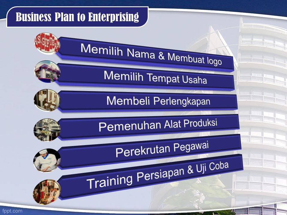 Business Plan to Enterprising