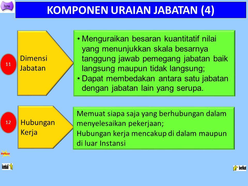 KOMPONEN URAIAN JABATAN (4) Dimensi Jabatan Menguraikan besaran kuantitatif nilai yang menunjukkan skala besarnya tanggung jawab pemegang jabatan baik