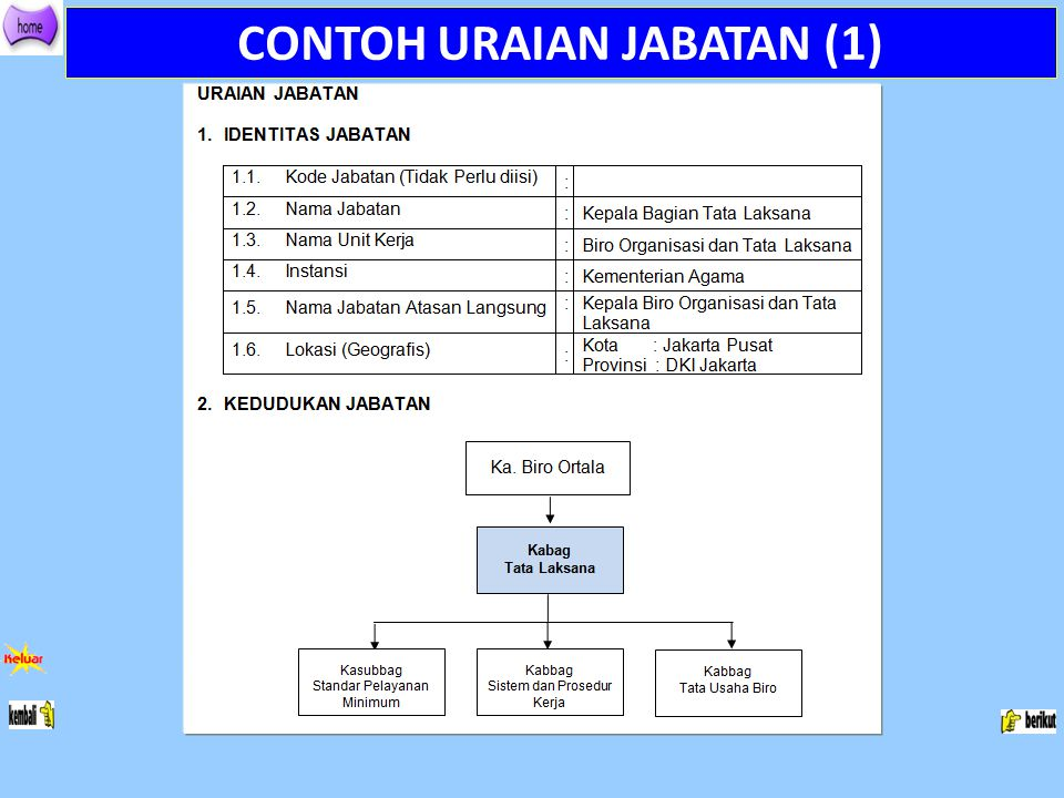 CONTOH URAIAN JABATAN (1)