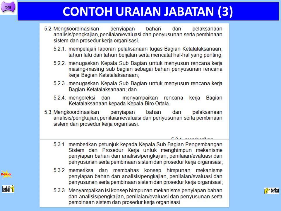 CONTOH URAIAN JABATAN (3)