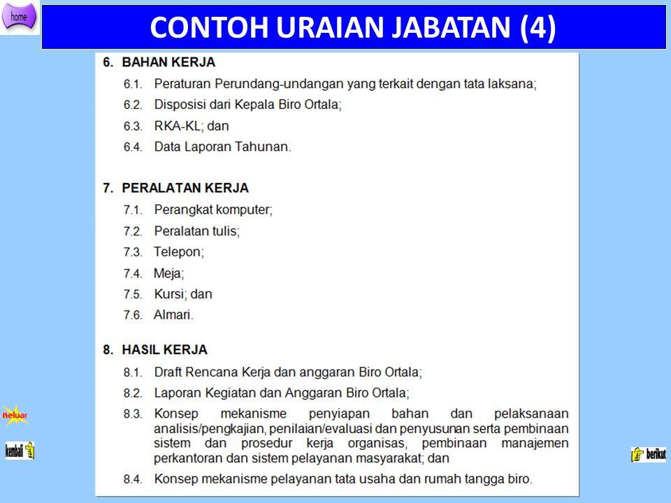 CONTOH URAIAN JABATAN (4)
