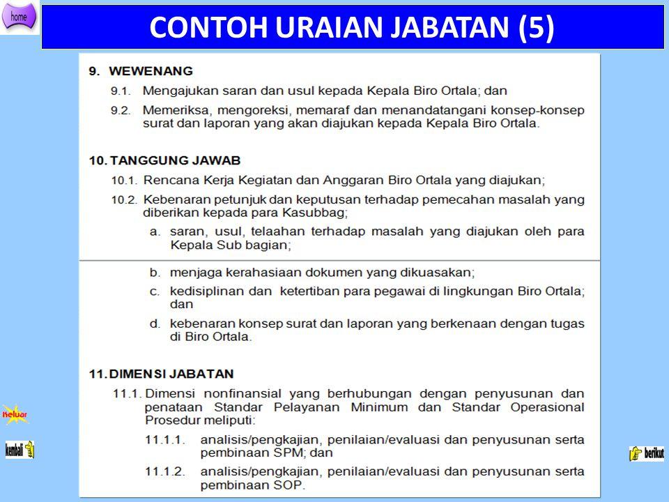 CONTOH URAIAN JABATAN (5)