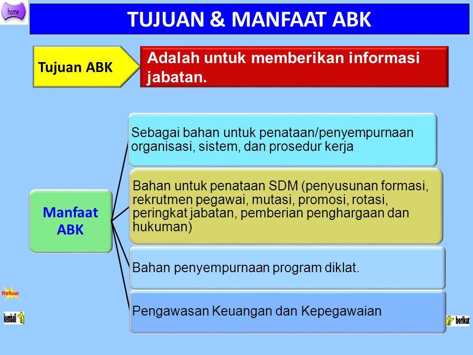 TUJUAN & MANFAAT ABK Tujuan ABK Adalah untuk memberikan informasi jabatan. Manfaat ABK Sebagai bahan untuk penataan/penyempurnaan organisasi, sistem,