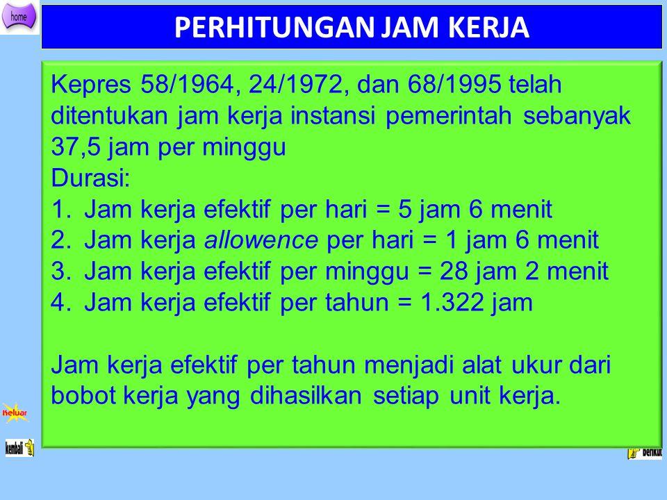 PERHITUNGAN JAM KERJA Kepres 58/1964, 24/1972, dan 68/1995 telah ditentukan jam kerja instansi pemerintah sebanyak 37,5 jam per minggu Durasi: 1.Jam k