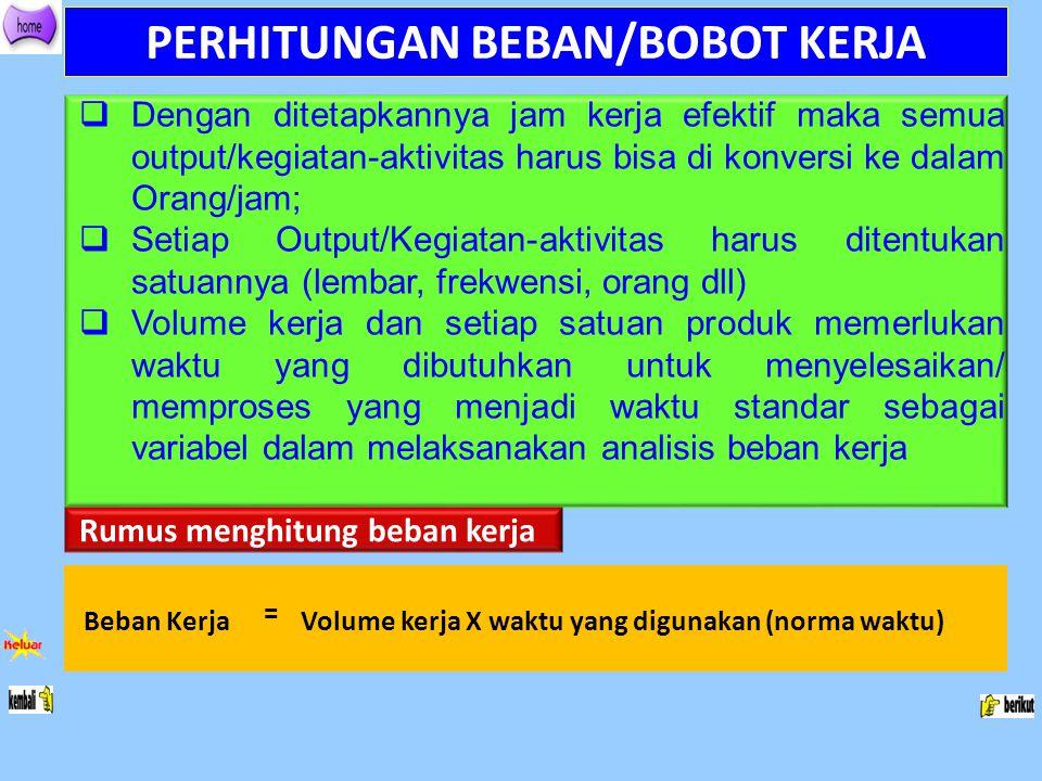 PERHITUNGAN BEBAN/BOBOT KERJA  Dengan ditetapkannya jam kerja efektif maka semua output/kegiatan-aktivitas harus bisa di konversi ke dalam Orang/jam;