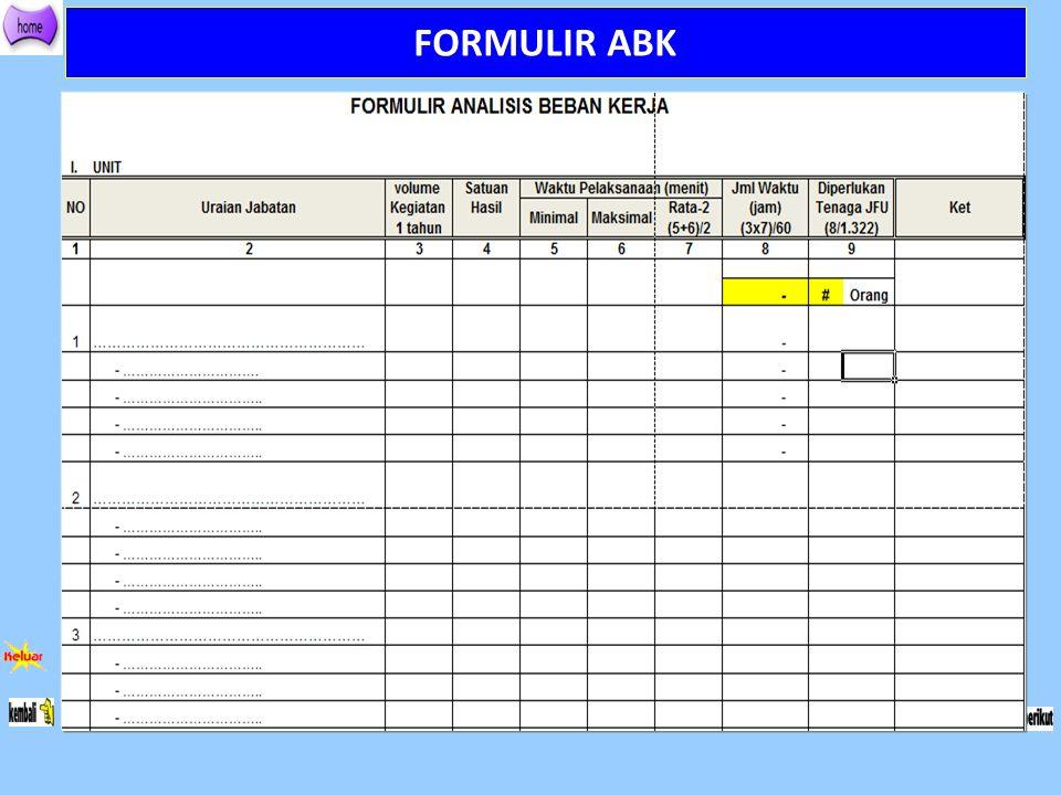 FORMULIR ABK