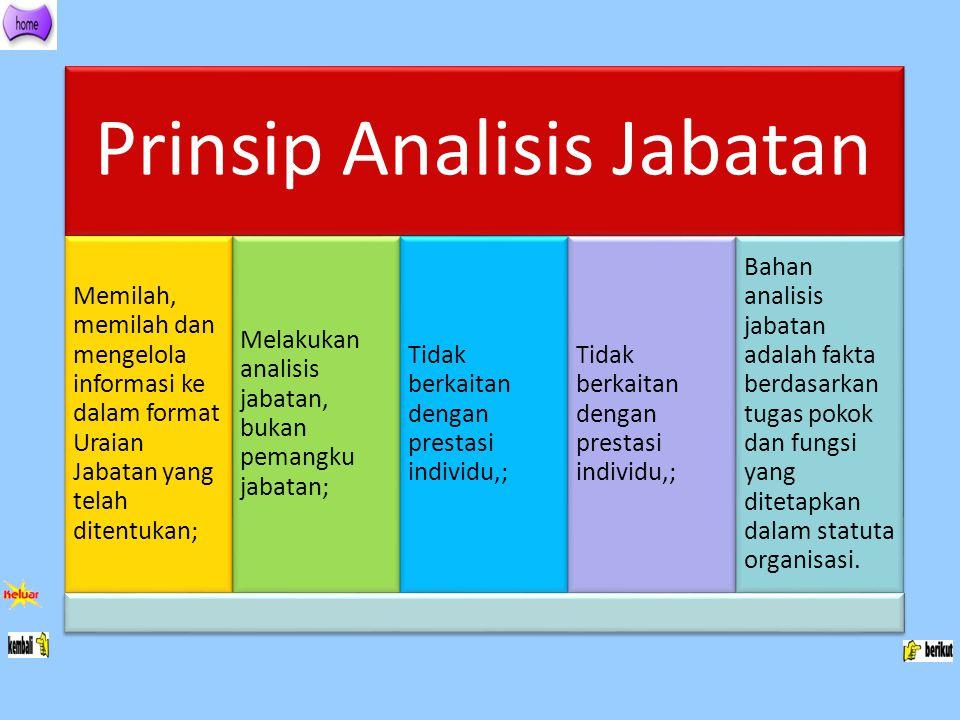 Prinsip Analisis Jabatan Memilah, memilah dan mengelola informasi ke dalam format Uraian Jabatan yang telah ditentukan; Melakukan analisis jabatan, bu