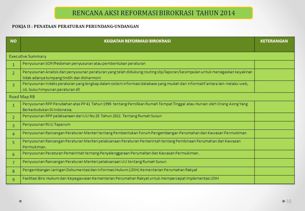 10 POKJA II : PENATAAN PERATURAN PERUNDANG-UNDANGAN RENCANA AKSI REFORMASI BIROKRASI TAHUN 2014