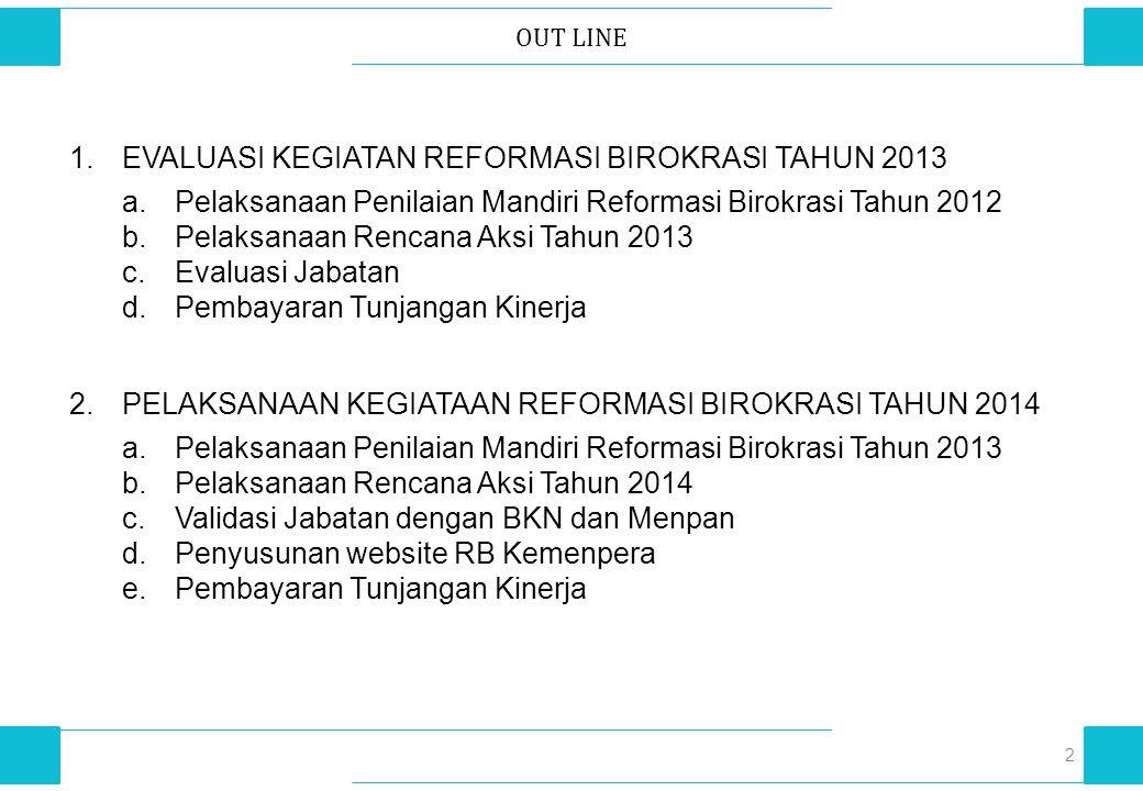 OUT LINE 2 1.EVALUASI KEGIATAN REFORMASI BIROKRASI TAHUN 2013 a.Pelaksanaan Penilaian Mandiri Reformasi Birokrasi Tahun 2012 b.Pelaksanaan Rencana Aks