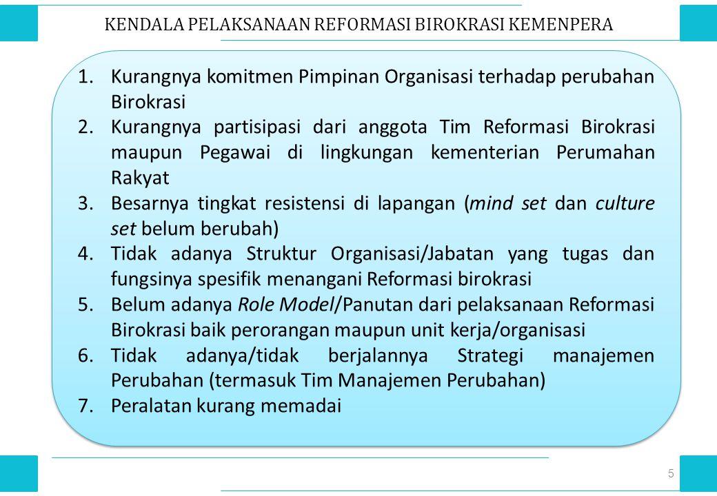 KENDALA PELAKSANAAN REFORMASI BIROKRASI KEMENPERA 5 1.Kurangnya komitmen Pimpinan Organisasi terhadap perubahan Birokrasi 2.Kurangnya partisipasi dari