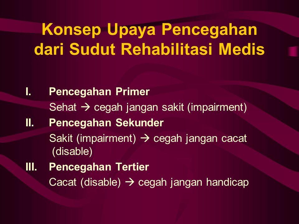 Konsep Upaya Pencegahan dari Sudut Rehabilitasi Medis I. Pencegahan Primer Sehat  cegah jangan sakit (impairment) II. Pencegahan Sekunder Sakit (impa