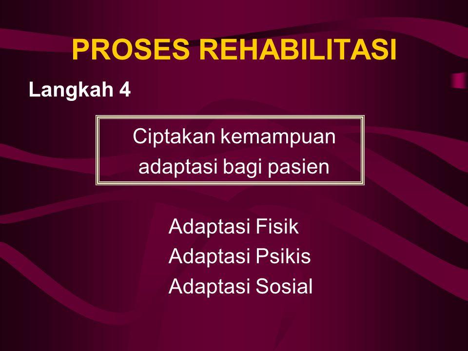 PROSES REHABILITASI Langkah 4 Ciptakan kemampuan adaptasi bagi pasien Adaptasi Fisik Adaptasi Psikis Adaptasi Sosial