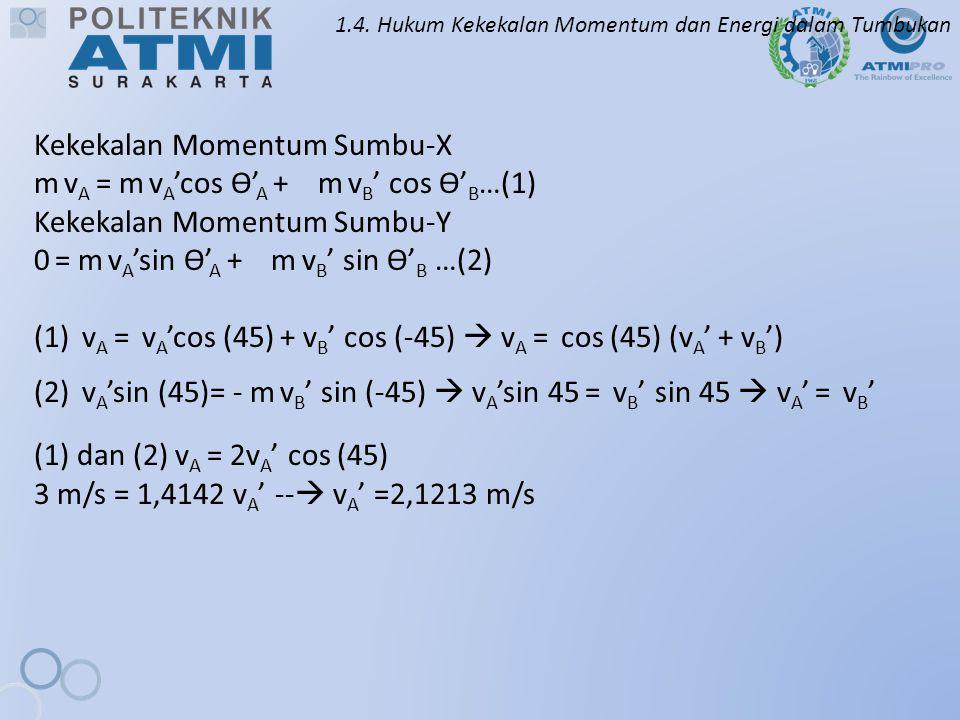 1.4. Hukum Kekekalan Momentum dan Energi dalam Tumbukan Kekekalan Momentum Sumbu-X m v A = m v A 'cos Ѳ' A + m v B ' cos Ѳ' B …(1) Kekekalan Momentum